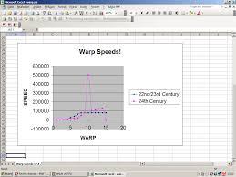 Warp Speed Chart Category Warp Factors Malf Fandom Powered By Wikia