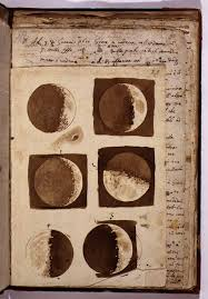 write science a collaborative project to practice the craft of galileo s early views of the moon through his telescope revealed previously unknown topography