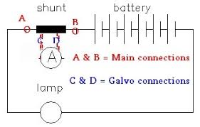 cr4 th how to wire a shunt for an amp meter always be careful not to connect galvameter ammeter to main circuit connections but on two small connection points a little inside on the shunt to avoid