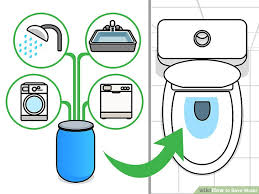 the easiest way to save water wikihow image titled save water step 27