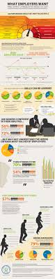 93 Best Job Seekers Images On Pinterest Career Advice Job
