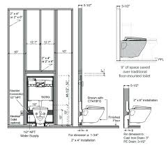 wall hung toilet dimensional drawing installation