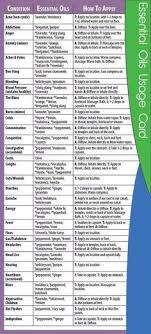 Oil Spf Chart Essential Oil Spf Chart Awesome Pin By Bonnie Myers On Oils