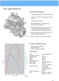 engine gearbox combinations pdf clearance compensation each cylinder features a pump nozzle unit no distributor injection pump