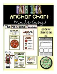 Pizzeria Main Idea And Details Anchor Chart