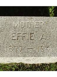Effie Palm Mullins (Abel) (1877 - 1941) - Genealogy
