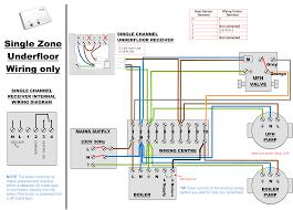 boiler control wiring diagrams gas valve wiring diagram \u2022 wiring honeywell zone valve wiring colours at Central Heating Controls Wiring Diagrams