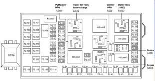 similiar a ford f drawing keywords 1999 ford f350 fuse panel diagram image details