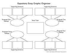 expository writing graphic organizer web diagram th grade writing expository essay graphic organizer