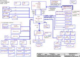 dell studio 1749 block diagram 300x215 png hp laptop battery charging circuit diagram images asus laptop 300 x 215