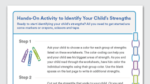 List Of Personal Strengths And Weaknesses Checklist What Are Your Childs Social And Learning Strengths