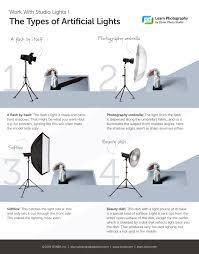 Working The Light Infographic Working With Studio Lights I Which Light S