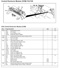 there is not a fuse listed for the front 12v outlet in my volvo volvo s40 fuse box diagram Volvo S40 Fuse Box #23