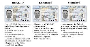 Erie County P Kearns Clerk Federal About Real Id Michael