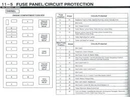 2001 F150 Fuse Box Layout   Wiring Diagrams Instructions in addition Ford F 250 Lariat Fuse Box Diagram   Wiring Diagrams Instructions furthermore 2001 F150 Fuse Box Layout   Wiring Diagrams Instructions further 2001 F150 Fuse Box Layout   Wiring Diagrams Instructions additionally Ford F350 Super Duty Wiring Diagram   Vehicle Wiring Diagrams besides 2001 Ford F 250 Sel Fuse Box   Vehicle Wiring Diagrams furthermore 2001 F350 Fuse Box Diagram Under Hood   Trusted Wiring Diagram likewise 2004 Ford F350 Truck Wiring Diagrams   Trusted Wiring Diagram in addition 2001 F350 Fuse Box Diagram Under Hood   Trusted Wiring Diagram also 1978 F100 Wiring Diagram   Wiring Diagrams Instructions furthermore . on ford f fuse box diagram block and schematic diagrams panel enthusiast wiring layout schematics lighting explained e trusted electrical symbols lariat 2003 f250 7 3 sel lay out