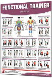 Cable Crossover Workout Chart Amtworkout Co