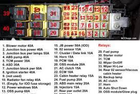 96 chevy blazer wiring diagram pdf tractor repair wiring s10 wiring diagram pdf besides 95 impreza wiring diagram in addition qc3 bose wiring schematic also