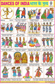Classical Charts Educational Charts Indian Book Depot Map House Indian