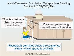 receptacle requirements for island counter tops electrical construction maintenance ec m