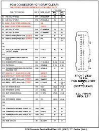 lt1 manual transmission cpu automatic transmission 4l60e lt1 manual transmission cpu automatic transmission 4l60e 1995 pcm conn c jpg