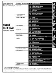 Nissan Injector Colour Chart 2007 Nissan Pathfinder Service Repair Manual