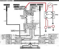 wiring diagrams 7 wire trailer wiring diagram trailer brake 7 way semi trailer plug wiring diagram at 7 Pin Wiring Harness Schematic