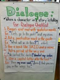 Dialogue Anchor Chart A Happy Hungry Healthy Girl Teaching First Grade Adding