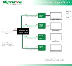loop wiring diagrams how to write a proposal for a project diagram standard light switch wiring at Loop Wiring Diagram Examples