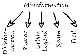writing dissertation proposal example short
