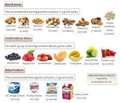 Atkins Diet Phase 2 Food List Diet Plan 101 Atkins