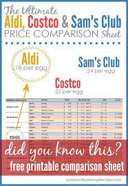 Chart House Gift Card Costco The Ultimate Aldi Costco Sams Club Comparison Chart