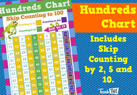 Hundreds Chart Skip Counting By 2s 5s 10s Teacher