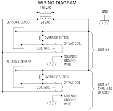 sensor operated flush valves typical sloan optima flushometer installation wiring diagram