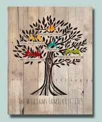 printable family tree poster 11x14 digital by wordoflove on