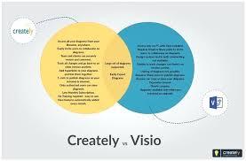 easy venn diagram maker venn diagram template visio tropicalspa co