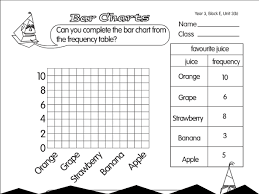 Frequency Table And Bar Chart A Year 3 Handling Data Worksheet