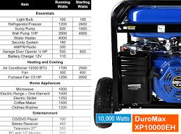 the steadfast duromax xpeh dual fuel generator for homeowners duromax duromax xp10000eh best duel fuel portable generator