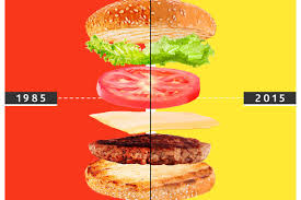 Interactive How Much Did Your Favorite Burger Cost 30 Years