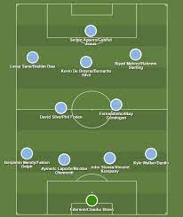 Full squad information for manchester city, including formation summary and lineups from recent games, player profiles and team news. Manchester City Roster 2018