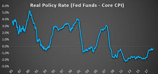 August Fixed Income Outlook In 5 Charts