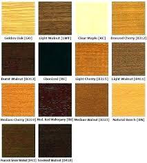 Walnut Color Mulch Walnut Color Delivery Additional Walnut