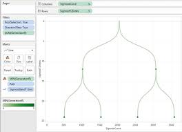 Tableau Tree Chart Navigating Your Family History In Tableau By Chris Demartini