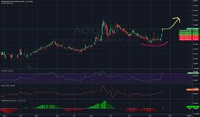 Agg Chart Agg Stock Price And Chart Tsxv Agg Tradingview
