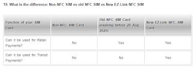 New Ez Link Nfc Sim Card Now Lets You Pay For Rides With
