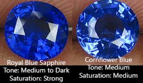 Sapphire Color Chart 6 Tips On Buying Sapphires Buying Guide With Pictures
