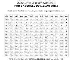 2020 League Age Chart
