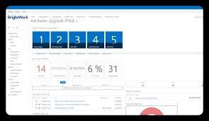 Sharepoint Website Examples Using Sharepoint For Project Management An Overview