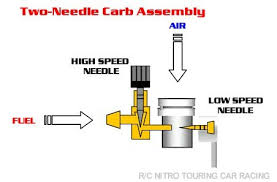 carb needle jpg by adjusting these two needles we can control the transition from low to high speed operation of the engine