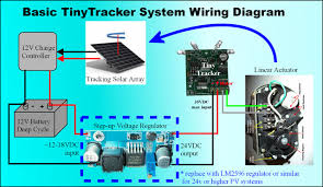 tinytracker home csp inc tracking system diagram