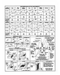 68 Exact Basic Notation Chart